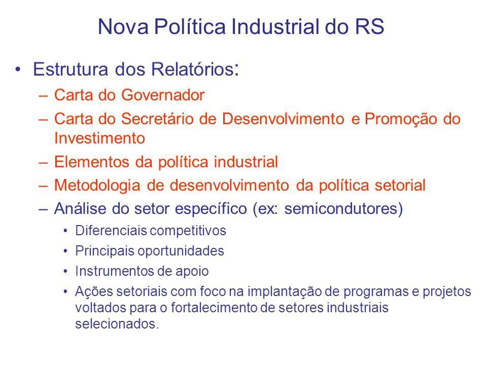 Nova Política Industrial do RS Estrutura dos Relatórios : –Carta do Governador –Carta do Secretário de Desenvolvimento e Promoção do Investimento –Ele