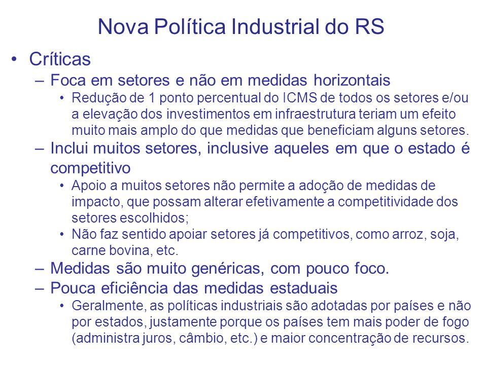 Nova Política Industrial do RS Críticas –Foca em setores e não em medidas horizontais Redução de 1 ponto percentual do ICMS de todos os setores e/ou a