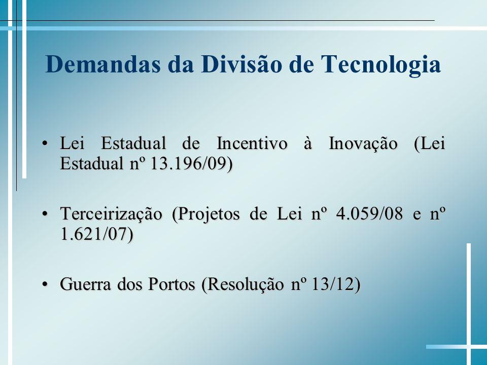 Demandas da Divisão de Tecnologia Lei Estadual de Incentivo à Inovação (Lei Estadual nº 13.196/09)Lei Estadual de Incentivo à Inovação (Lei Estadual nº 13.196/09) Terceirização (Projetos de Lei nº 4.059/08 e nº 1.621/07)Terceirização (Projetos de Lei nº 4.059/08 e nº 1.621/07) Guerra dos Portos (Resolução nº 13/12)Guerra dos Portos (Resolução nº 13/12)