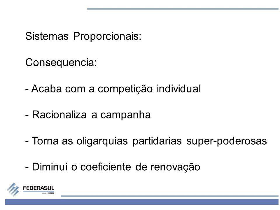 10 Sistemas Proporcionais: Consequencia: - Acaba com a competição individual - Racionaliza a campanha - Torna as oligarquias partidarias super-poderos
