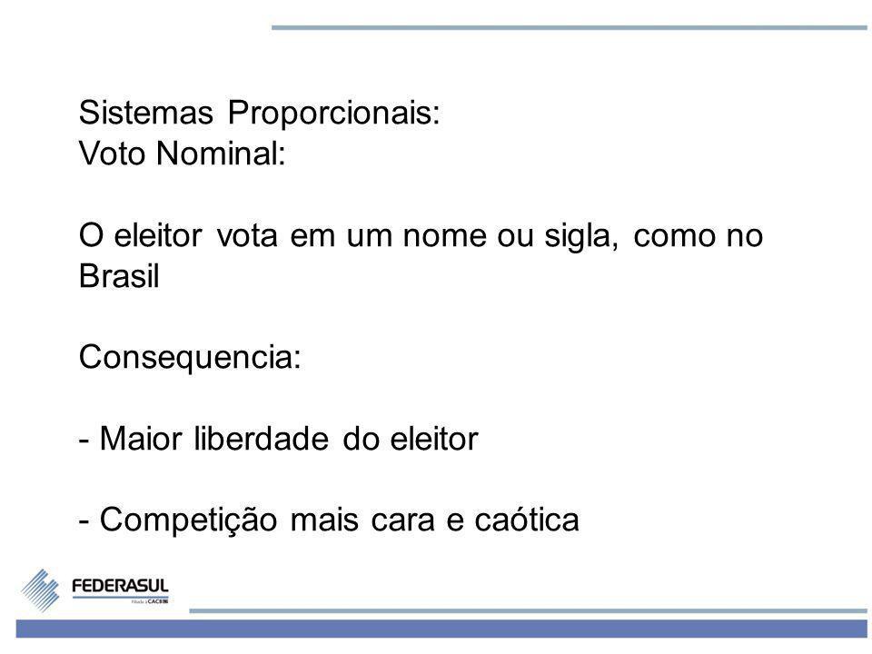 11 Sistemas Proporcionais: Voto Nominal: O eleitor vota em um nome ou sigla, como no Brasil Consequencia: - Maior liberdade do eleitor - Competição ma