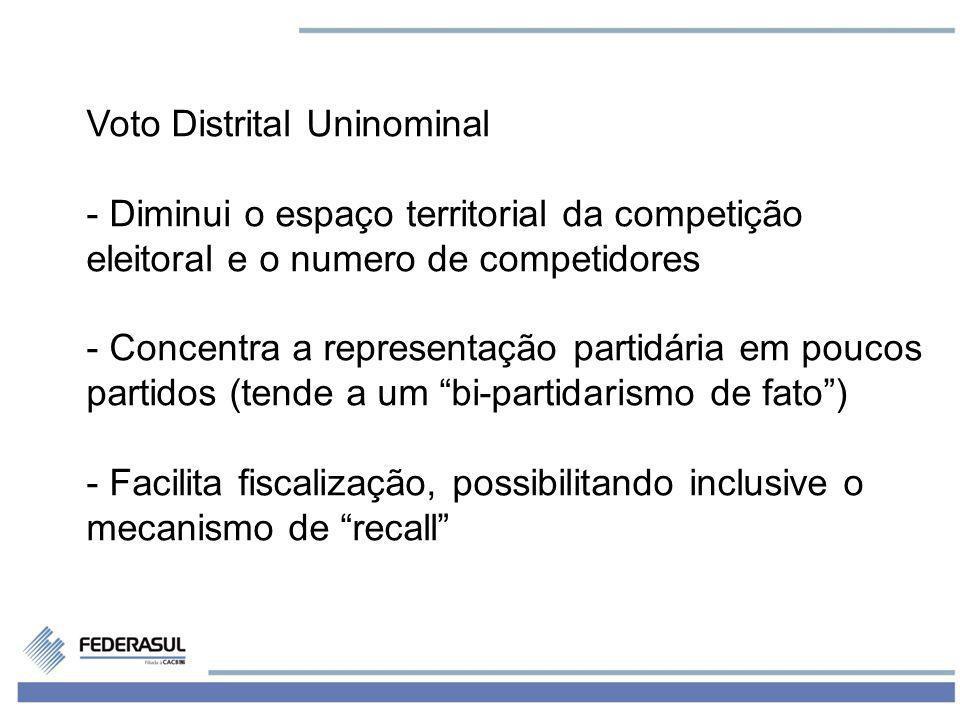3 Voto Distrital Uninominal - Diminui o espaço territorial da competição eleitoral e o numero de competidores - Concentra a representação partidária e