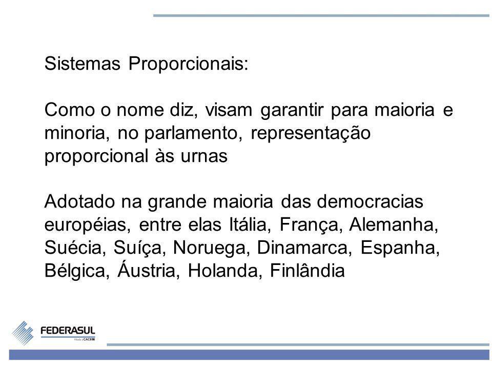 7 Sistemas Proporcionais: Como o nome diz, visam garantir para maioria e minoria, no parlamento, representação proporcional às urnas Adotado na grande
