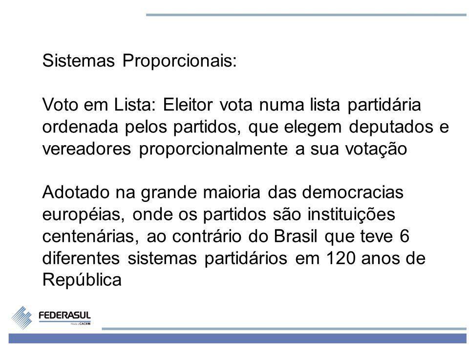 9 Sistemas Proporcionais: Voto em Lista: Eleitor vota numa lista partidária ordenada pelos partidos, que elegem deputados e vereadores proporcionalmen
