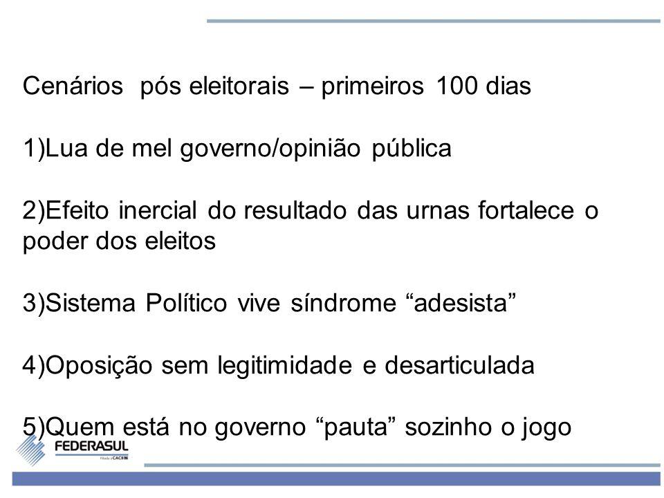 2 Cenários pós eleitorais – primeiros 100 dias 1)Lua de mel governo/opinião pública 2)Efeito inercial do resultado das urnas fortalece o poder dos ele