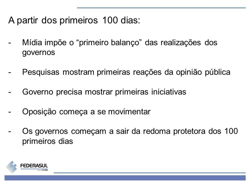 3 A partir dos primeiros 100 dias: -Mídia impõe o primeiro balanço das realizações dos governos -Pesquisas mostram primeiras reações da opinião públic