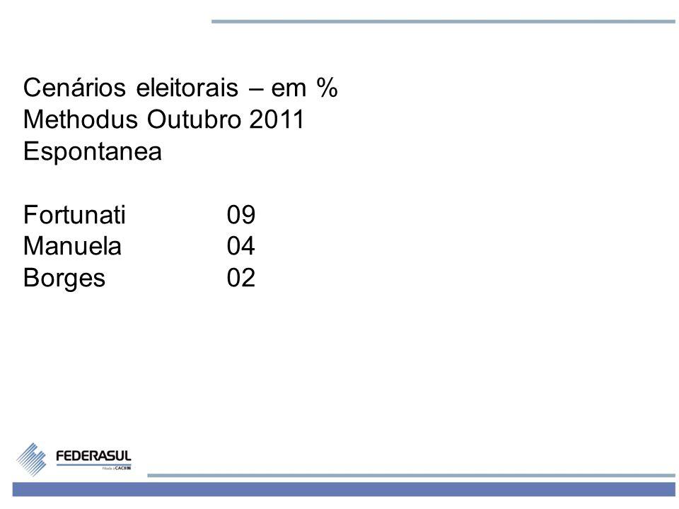 2 Cenários eleitorais – em % Methodus Outubro 2011 Espontanea Fortunati09 Manuela04 Borges02