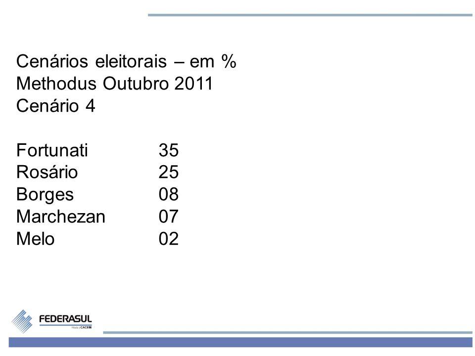 6 Cenários eleitorais – em % Methodus Outubro 2011 Cenário 4 Fortunati35 Rosário25 Borges08 Marchezan07 Melo02