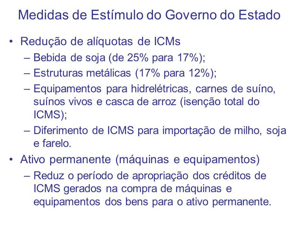 Medidas de Estímulo do Governo do Estado Críticas –Foca em poucos setores e não em medidas horizontais Redução de 1 ponto percentual do ICMS de todos os setores e/ou a elevação dos investimentos em infraestrutura teriam um efeito muito mais amplo do que medidas que beneficiam alguns setores.