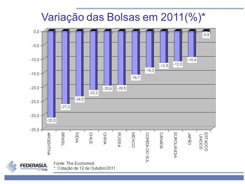 Fonte: The Economist. *: Cotação de 12 de Outubro/2011. Variação das Bolsas em 2011(%)*