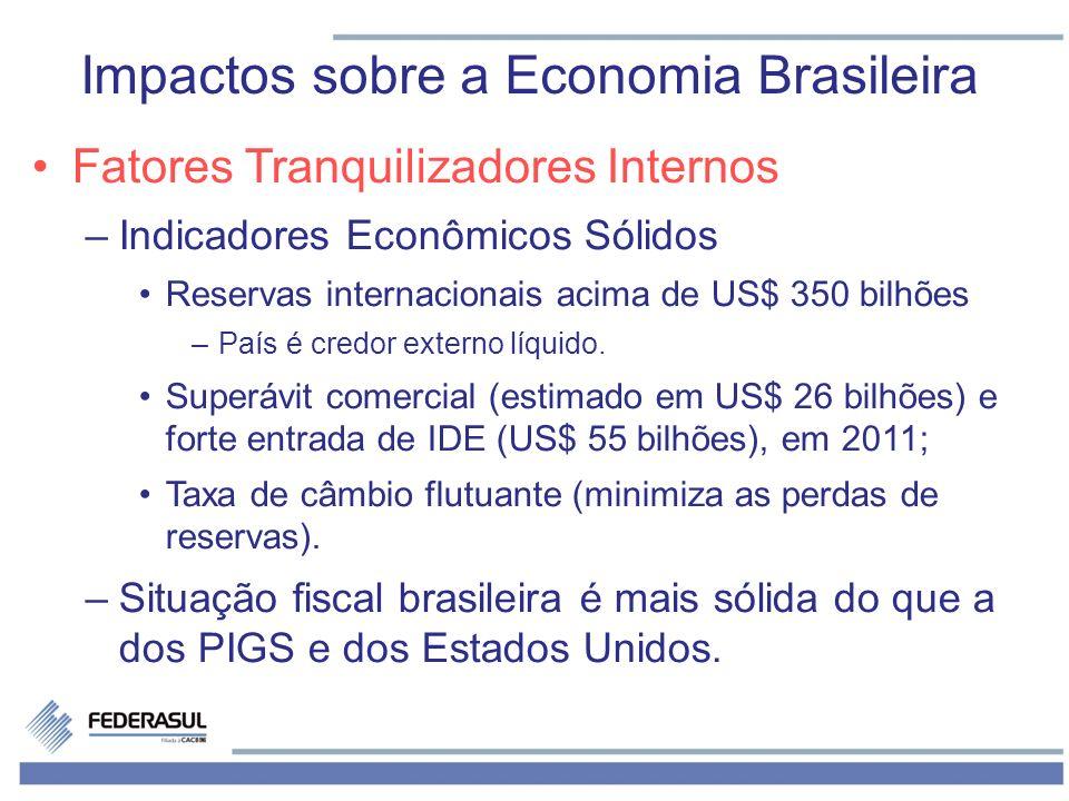 Fatores Tranquilizadores Internos –Indicadores Econômicos Sólidos Reservas internacionais acima de US$ 350 bilhões –País é credor externo líquido. Sup