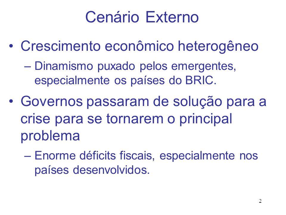2 Cenário Externo Crescimento econômico heterogêneo –Dinamismo puxado pelos emergentes, especialmente os países do BRIC. Governos passaram de solução