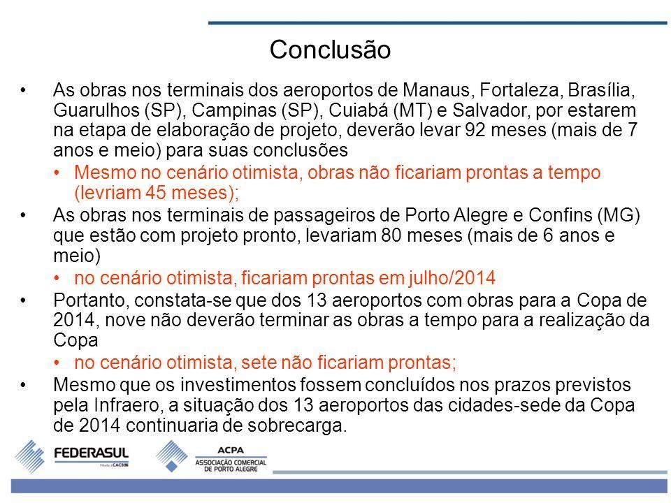 10 As obras nos terminais dos aeroportos de Manaus, Fortaleza, Brasília, Guarulhos (SP), Campinas (SP), Cuiabá (MT) e Salvador, por estarem na etapa d