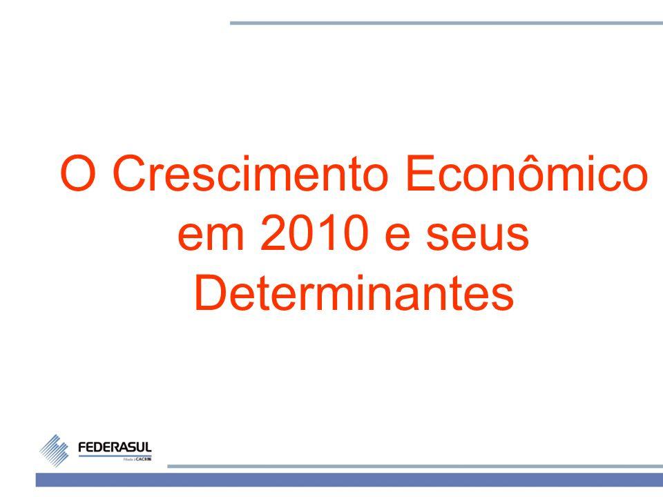 Crescimento Brasileiro em 2010 Brasil apresentou uma das maiores taxas de crescimento do PIB entre emergentes –Maior elevação desde 1986, embora com base de comparação baixa.