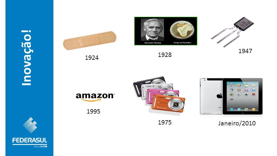 Inovação! Janeiro/2010 1947 1924 1928 1995 1975