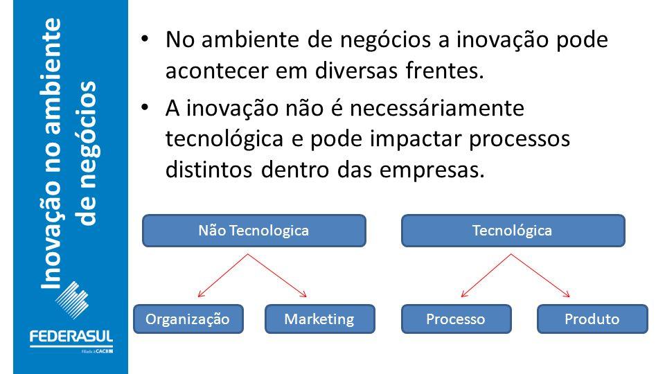 Inovação no ambiente de negócios No ambiente de negócios a inovação pode acontecer em diversas frentes. A inovação não é necessáriamente tecnológica e