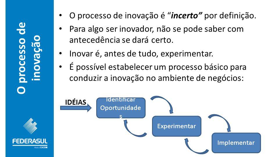 O processo de inovação O processo de inovação é incerto por definição. Para algo ser inovador, não se pode saber com antecedência se dará certo. Inova