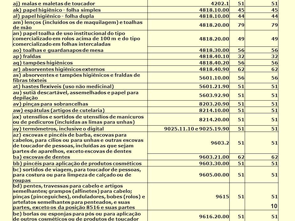 10 aj) malas e maletas de toucador4202.151 ak) papel higiênico - folha simples4818.10.0045 al) papel higiênico - folha dupla4818.10.0044 am) lenços (i