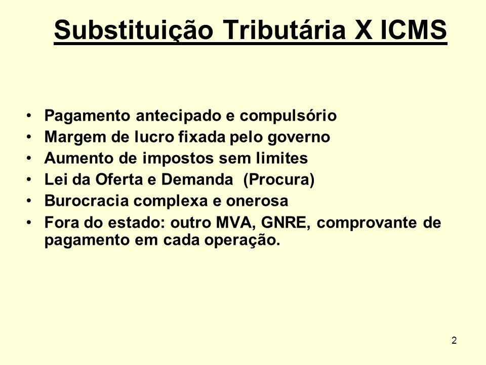 2 Substituição Tributária X ICMS Pagamento antecipado e compulsório Margem de lucro fixada pelo governo Aumento de impostos sem limites Lei da Oferta