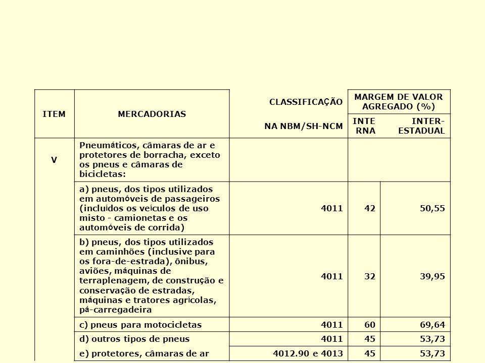 MERCADORIAS SUJEITAS À SUBSTITUIÇÃO TRIBUTÁRIA PREVISTA NO LIVRO III, TÍTULO III, CAPÍTULO I, SEÇÕES I E II, CONSTANTES DE ACORDOS CELEBRADOS COM OUTRAS UNIDADES DA FEDERAÇÃO Os percentuais de margem de valor agregado ITEMMERCADORIAS CLASSIFICAÇÃO NAMARGEM DE VALOR AGREGADO (%) NBM/SH-NCMINTERNAINTER-ESTADUAL XXIProdutos de colchoaria a) suportes elásticos para cama 9404.10.00143,06157,7 b) colchões, inclusive box 9404.276,8787,52 c) travesseiros e pillow 9404.90.0083,5494,6 d) protetores de colchões 9404.90.0083,5494,6 NOTA - Esta alínea não se aplica às operações originárias do Estado de SP.