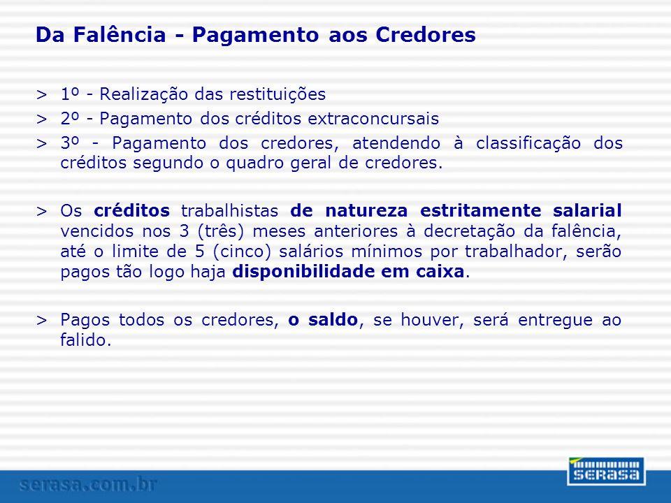 Da Falência - Pagamento aos Credores >1º - Realização das restituições >2º - Pagamento dos créditos extraconcursais >3º - Pagamento dos credores, aten