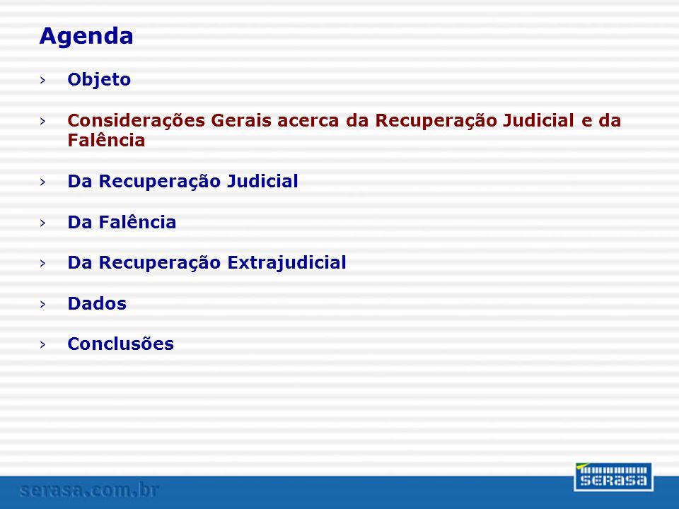Agenda Objeto Considerações Gerais acerca da Recuperação Judicial e da Falência Da Recuperação Judicial Da Falência Da Recuperação Extrajudicial Dados