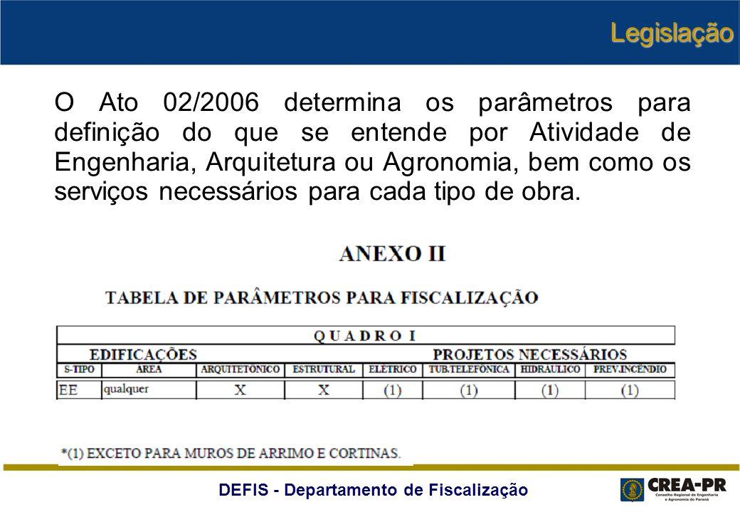 DEFIS - Departamento de Fiscalização O Ato 02/2006 determina os parâmetros para definição do que se entende por Atividade de Engenharia, Arquitetura o