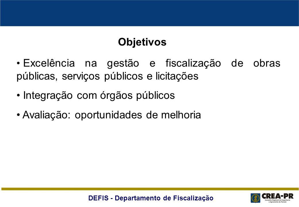 DEFIS - Departamento de Fiscalização Excelência na gestão e fiscalização de obras públicas, serviços públicos e licitações Integração com órgãos públi