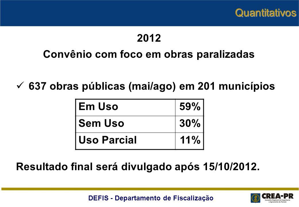 DEFIS - Departamento de Fiscalização Quantitativos 2012 Convênio com foco em obras paralizadas 637 obras públicas (mai/ago) em 201 municípios Resultad