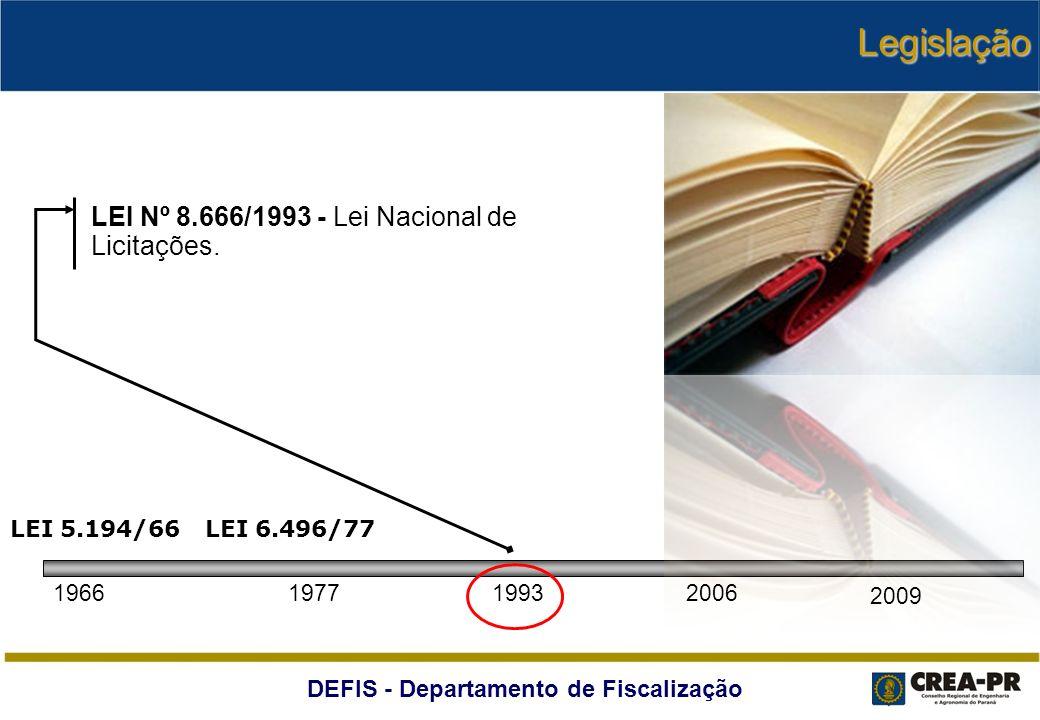 DEFIS - Departamento de Fiscalização LEI Nº 8.666/1993 - Lei Nacional de Licitações. 1966197719932006 2009 LEI 5.194/66LEI 6.496/77 Legislação