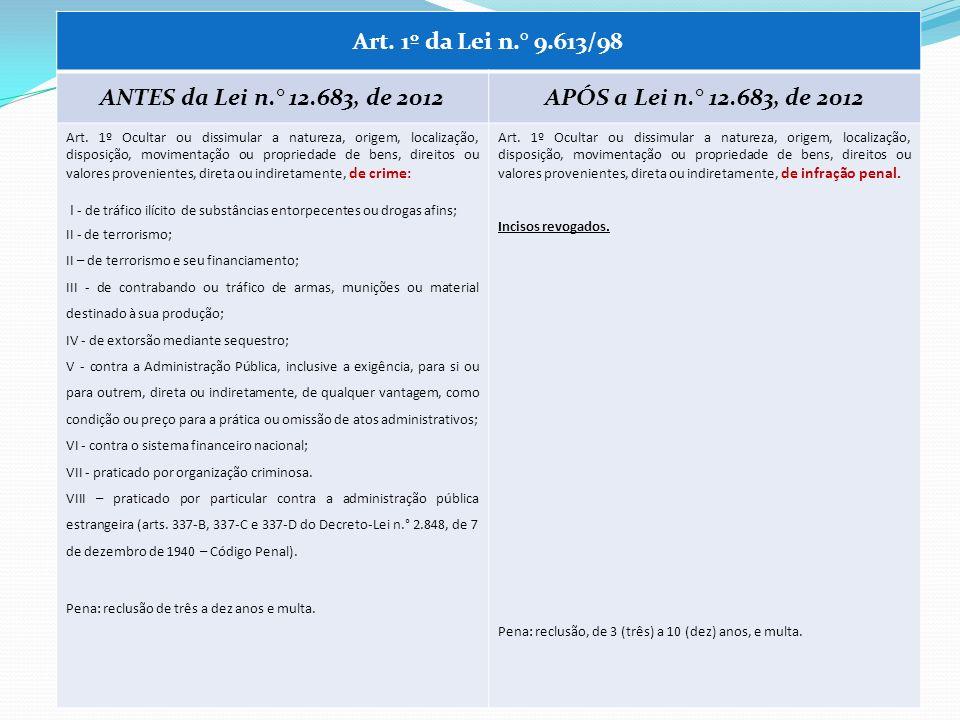 Art. 1º da Lei n.° 9.613/98 ANTES da Lei n.° 12.683, de 2012APÓS a Lei n.° 12.683, de 2012 Art. 1º Ocultar ou dissimular a natureza, origem, localizaç