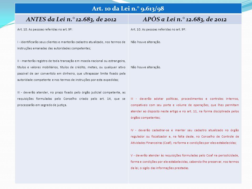 Art. 10 da Lei n.° 9.613/98 ANTES da Lei n.° 12.683, de 2012APÓS a Lei n.° 12.683, de 2012 Art. 10. As pessoas referidas no art. 9º: I - identificarão
