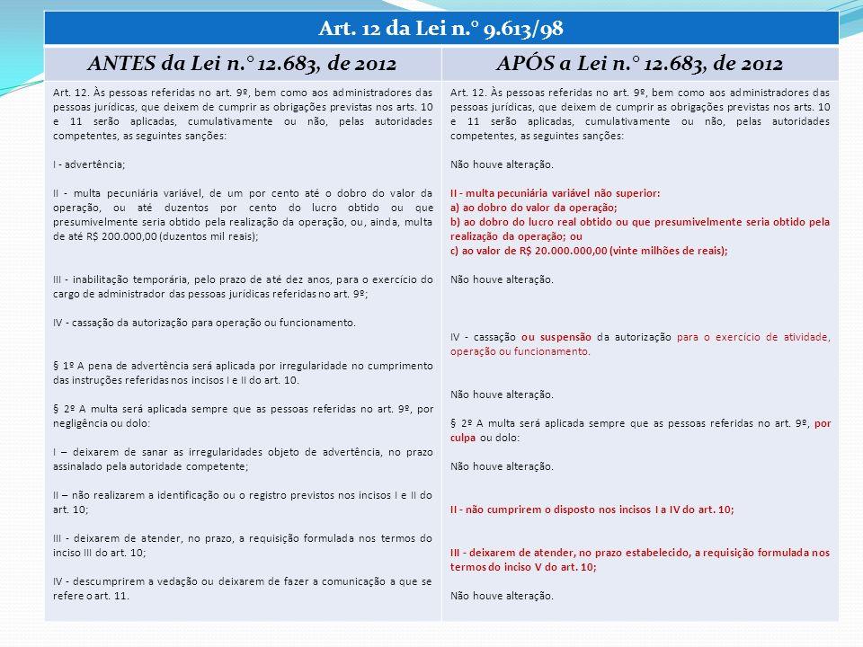 Art. 12 da Lei n.° 9.613/98 ANTES da Lei n.° 12.683, de 2012APÓS a Lei n.° 12.683, de 2012 Art. 12. Às pessoas referidas no art. 9º, bem como aos admi