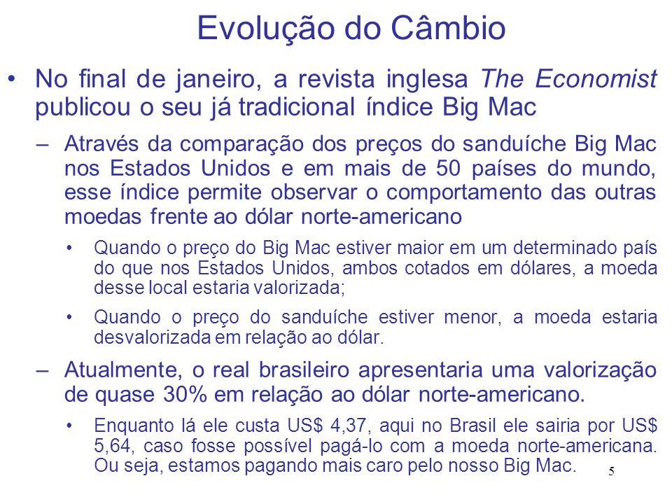 5 Evolução do Câmbio No final de janeiro, a revista inglesa The Economist publicou o seu já tradicional índice Big Mac –Através da comparação dos preç