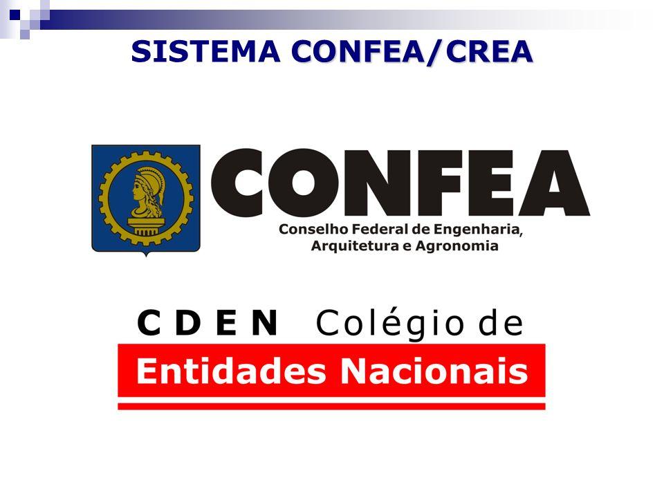 CONFEA/CREA SISTEMA CONFEA/CREA