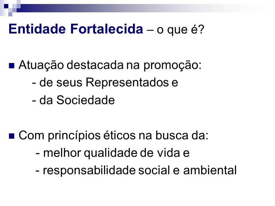 Entidade Fortalecida – o que é? Atuação destacada na promoção: - de seus Representados e - da Sociedade Com princípios éticos na busca da: - melhor qu