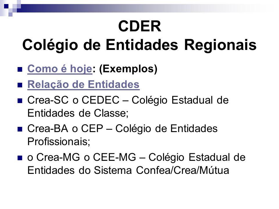 CDER Colégio de Entidades Regionais Como é hoje: (Exemplos) Como é hoje Relação de Entidades Crea-SC o CEDEC – Colégio Estadual de Entidades de Classe
