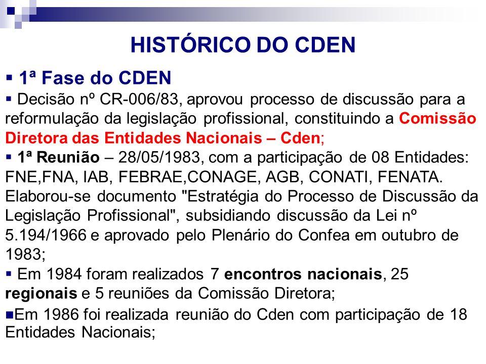 HISTÓRICO DO CDEN 2ª Fase do Cden No Processo Constituinte de 1991/1992 - teve papel fundamental na proposta de reorganização do Sistema e na revisão de sua legislação, culminando em 1994, com a Resolução nº 386/1994 que criou o Colégio de Entidades Nacionais, regulamentando-o como Fórum Consultivo do Sistema; 2005 - aprovou a Resolução nº 1.011 que fixa os critérios para credenciamento das Entidades Nacionais no Confea revogando a Resolução 386/1994.