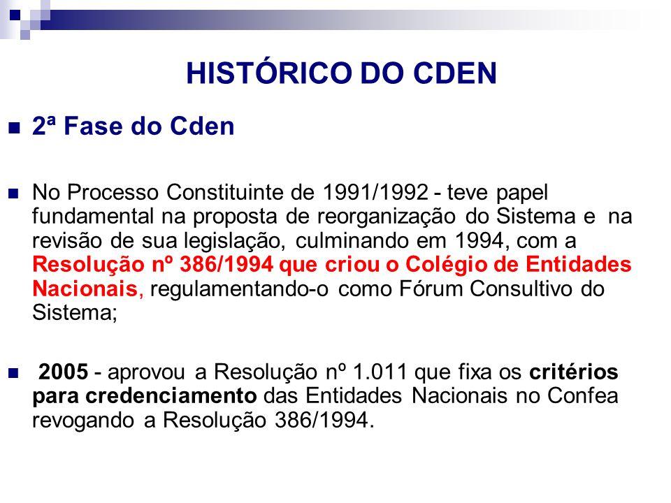 HISTÓRICO DO CDEN 2ª Fase do Cden No Processo Constituinte de 1991/1992 - teve papel fundamental na proposta de reorganização do Sistema e na revisão