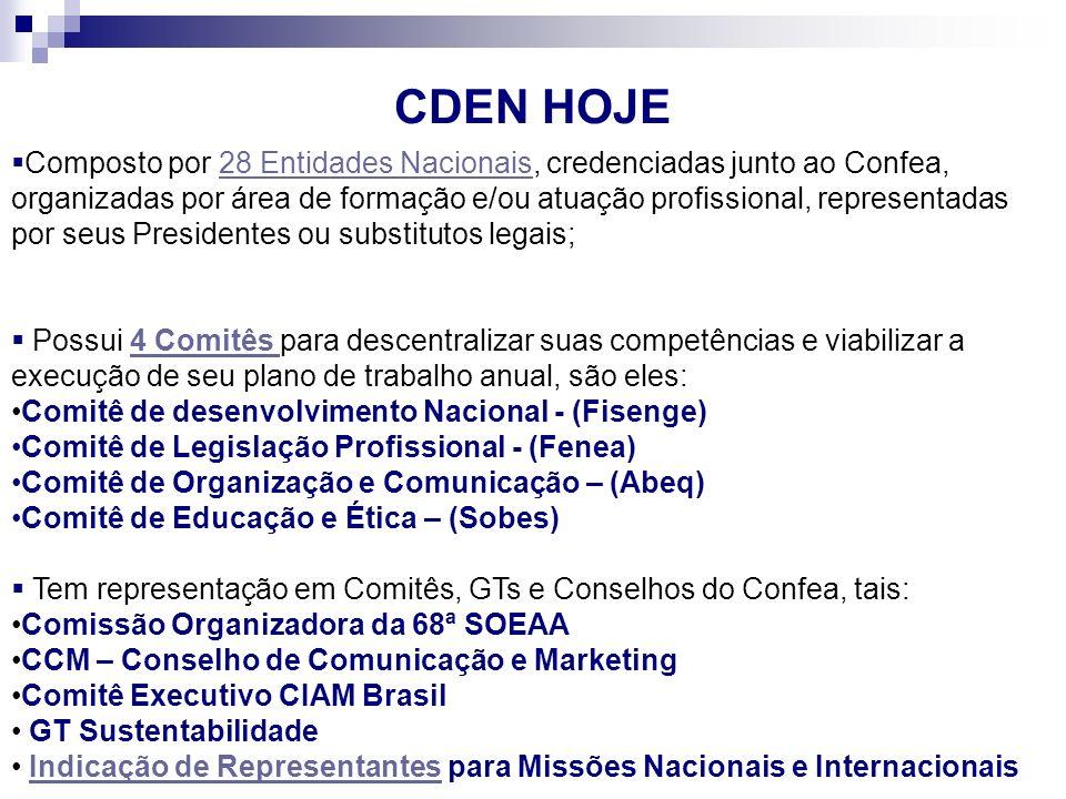 CDEN HOJE Composto por 28 Entidades Nacionais, credenciadas junto ao Confea, organizadas por área de formação e/ou atuação profissional, representadas