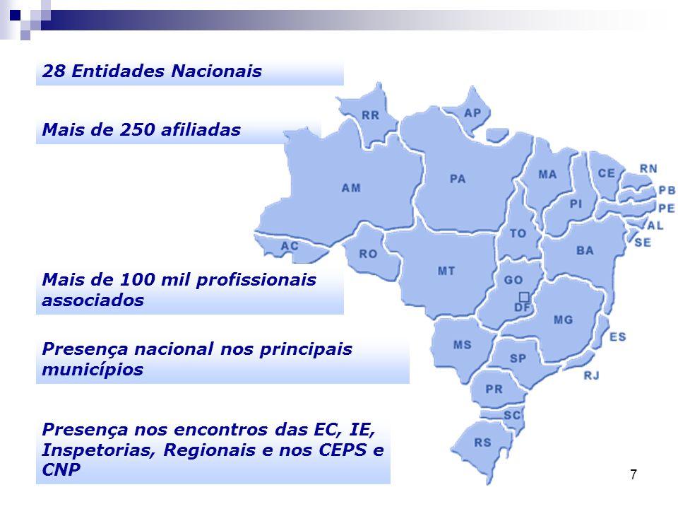 7 28 Entidades Nacionais Mais de 250 afiliadas Presença nacional nos principais municípios Presença nos encontros das EC, IE, Inspetorias, Regionais e
