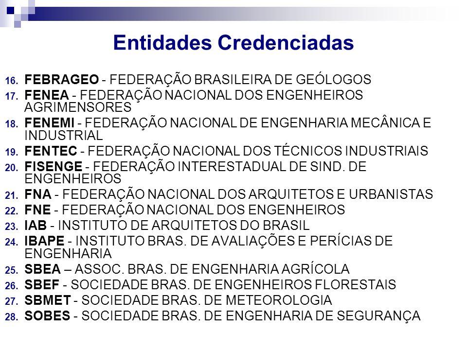 16. FEBRAGEO - FEDERAÇÃO BRASILEIRA DE GEÓLOGOS 17. FENEA - FEDERAÇÃO NACIONAL DOS ENGENHEIROS AGRIMENSORES 18. FENEMI - FEDERAÇÃO NACIONAL DE ENGENHA
