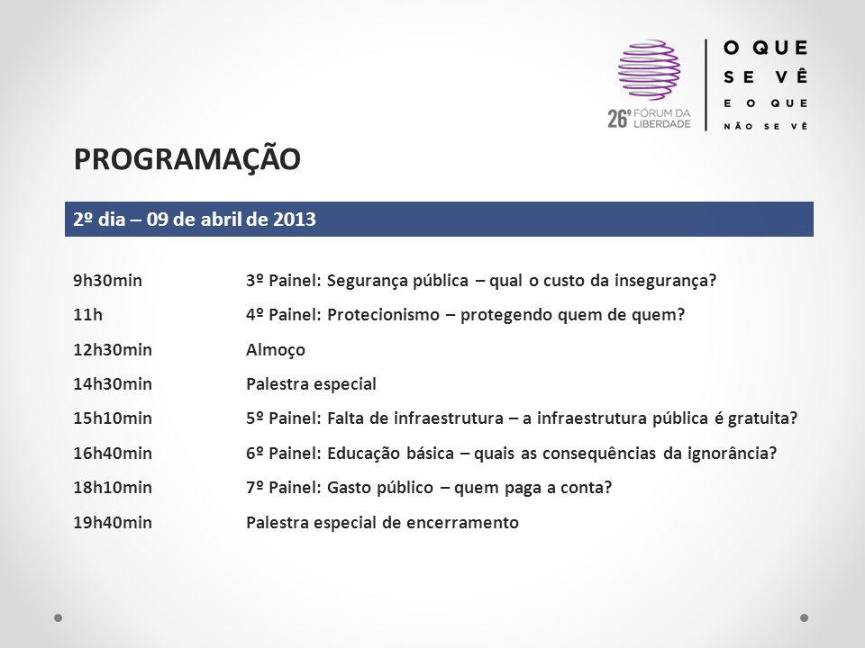 PROGRAMAÇÃO 2º dia – 09 de abril de 2013 9h30min3º Painel: Segurança pública – qual o custo da insegurança? 11h4º Painel: Protecionismo – protegendo q