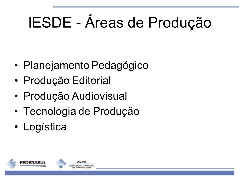 IESDE - Áreas de Produção Planejamento Pedagógico Produção Editorial Produção Audiovisual Tecnologia de Produção Logística