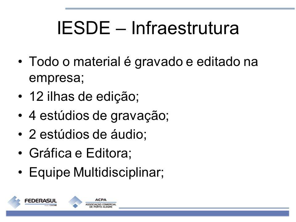 IESDE – Infraestrutura Todo o material é gravado e editado na empresa; 12 ilhas de edição; 4 estúdios de gravação; 2 estúdios de áudio; Gráfica e Edit