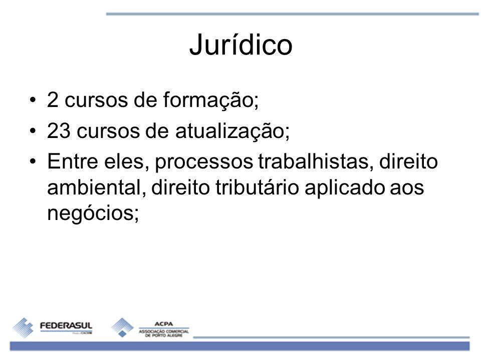 Jurídico 2 cursos de formação; 23 cursos de atualização; Entre eles, processos trabalhistas, direito ambiental, direito tributário aplicado aos negóci