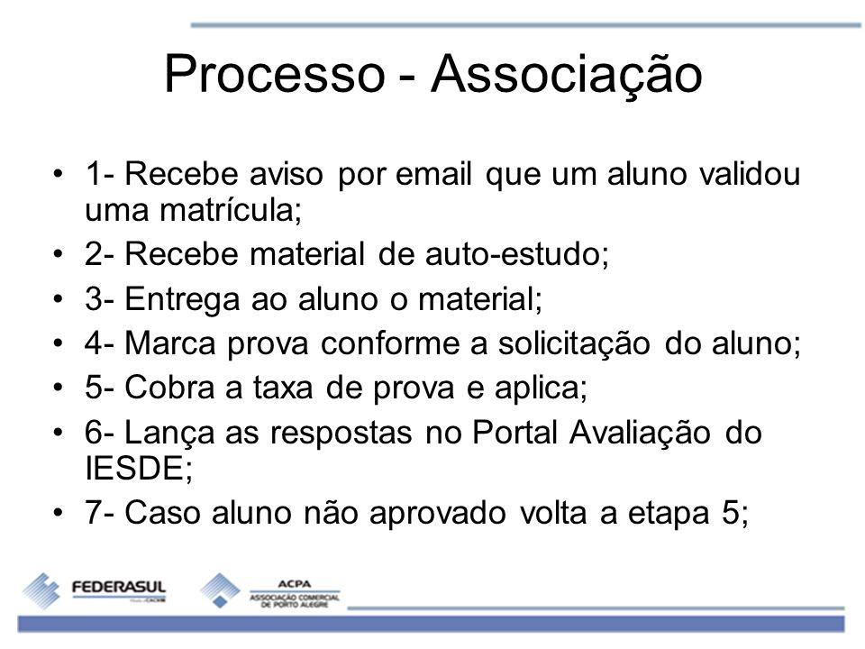 Processo - Associação 1- Recebe aviso por email que um aluno validou uma matrícula; 2- Recebe material de auto-estudo; 3- Entrega ao aluno o material;