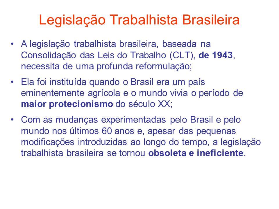 Legislação Trabalhista Brasileira A legislação trabalhista brasileira, baseada na Consolidação das Leis do Trabalho (CLT), de 1943, necessita de uma p