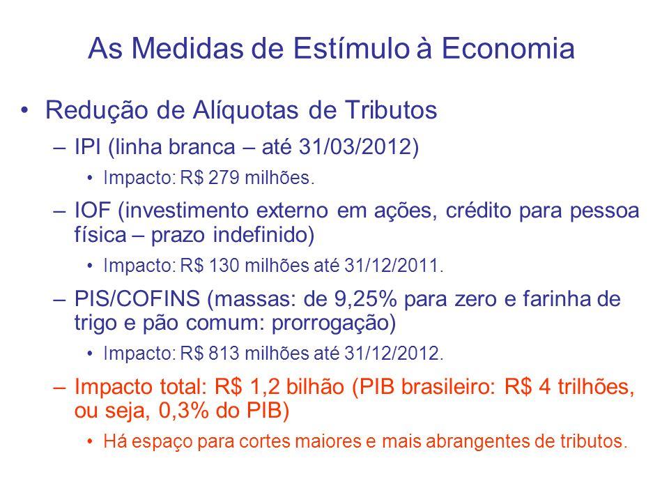 As Medidas de Estímulo à Economia Redução de Alíquotas de Tributos –IPI (linha branca – até 31/03/2012) Impacto: R$ 279 milhões. –IOF (investimento ex