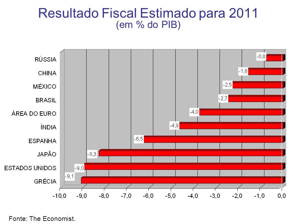 Resultado Fiscal Estimado para 2011 (em % do PIB) Fonte: The Economist.